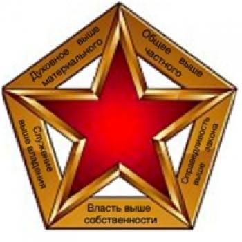 Константин Свириденков