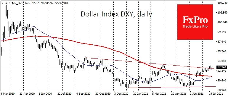 Золотой крест доллара и потенциал падения евро