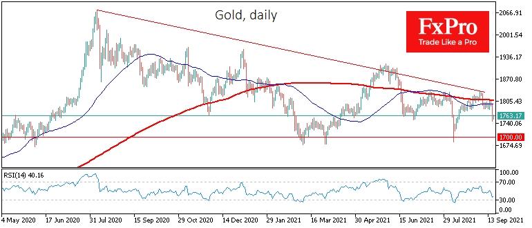 Нисходящий тренд для золота с пика в августе 2020 года