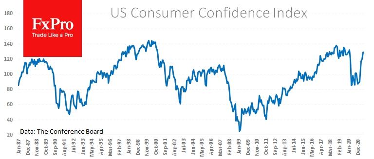 ФРС оживит рынки и определит тренд доллара
