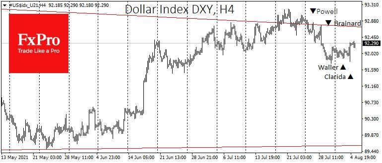 Ястребы в ФРС берут верх и разворачивают доллар