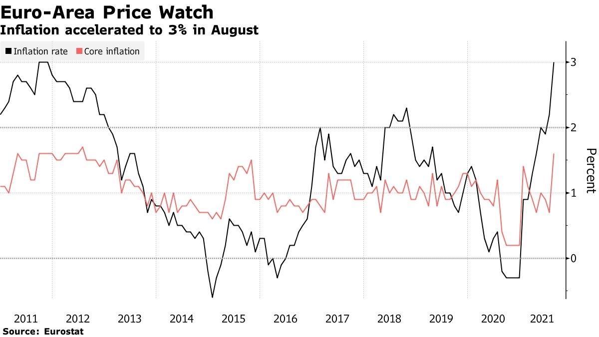 ЕЦБ готовится к сокращению стимулов