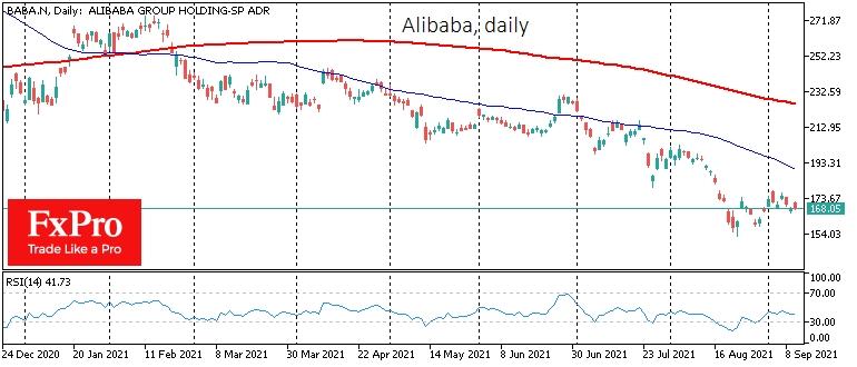 Alibaba не выходит из фокуса регуляторов Китая