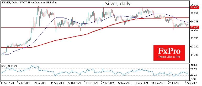 Серебро колеблется от $23 до $29 уже более года