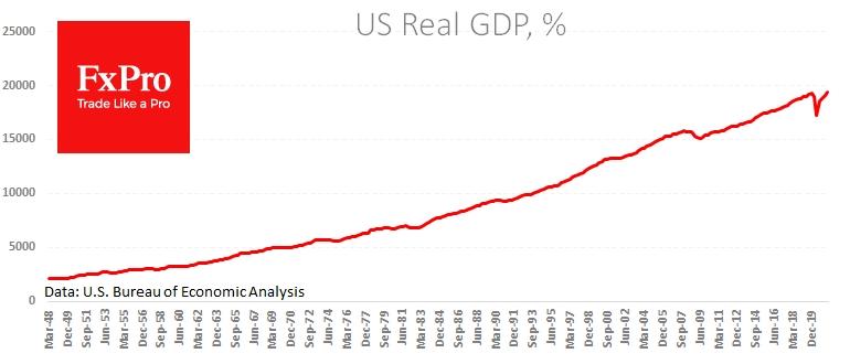 ВВП США быстро вернулся на предкризисный тренд