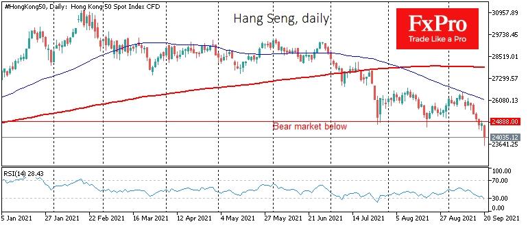 Hang Seng опустился на годовые минимумы, теряя до 4.5% сегодня