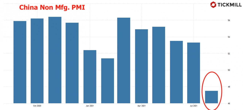 China Mfg PMI