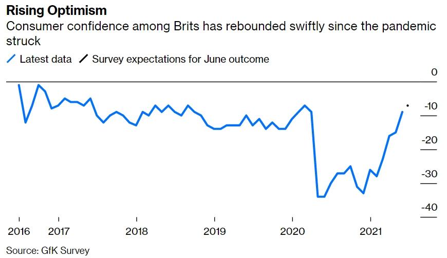 Банк Англии может обогнать ФРС в сроках отказа от QE