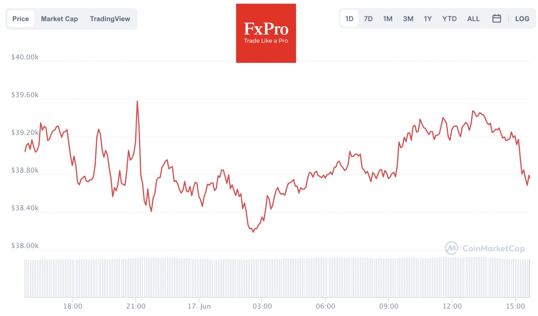 Криптовалюты перешли в режим повышенной осторожности, следуя за традиционным финансовым рынком