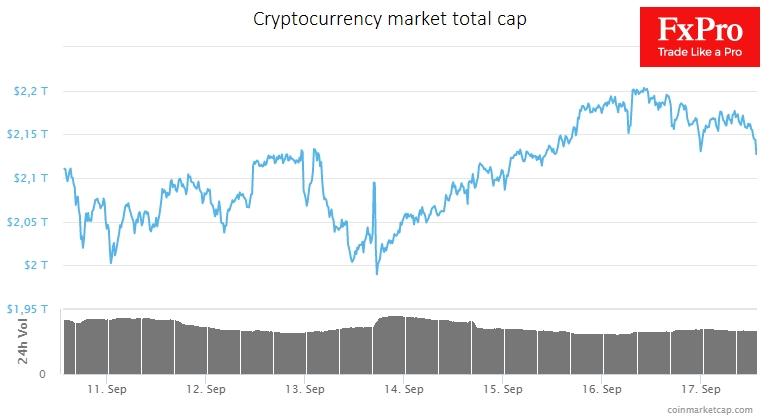 Общая капитализация крипторынка за последние 7 дней