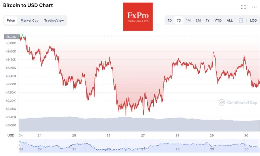 с началом осени, окончанием отпусков, возможными жесткими решениями ФРС в отношении политики стимулирования, мы можем увидеть самые неожиданные повороты ценовой динамики
