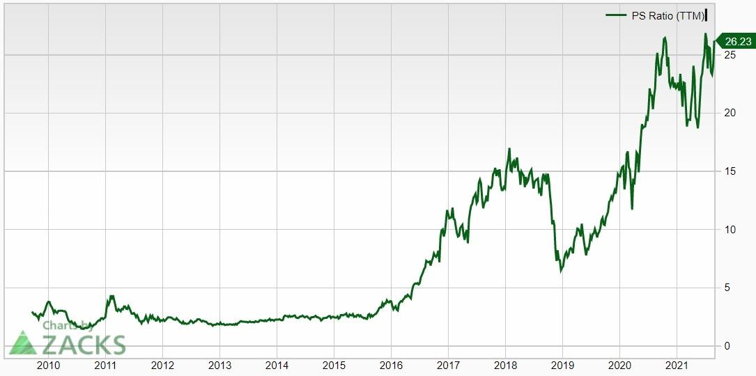 AMD и NVIDIA: держать или продавать?