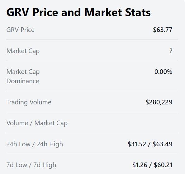Цена и характеристики GRV/USD